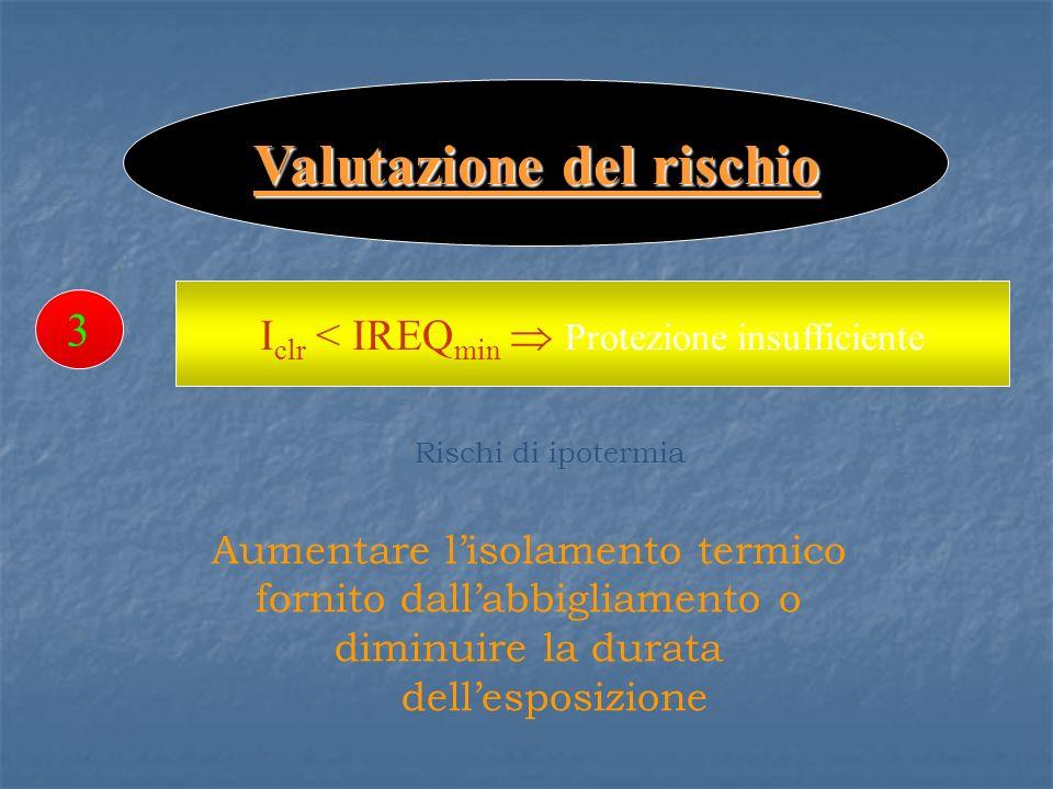 Valutazione del rischio I clr < IREQ min Protezione insufficiente 3 Rischi di ipotermia Aumentare lisolamento termico fornito dallabbigliamento o dimi