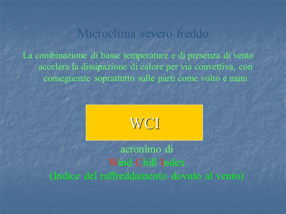La combinazione di basse temperature e di presenza di vento accelera la dissipazione di calore per via convettiva, con conseguenze soprattutto sulle p