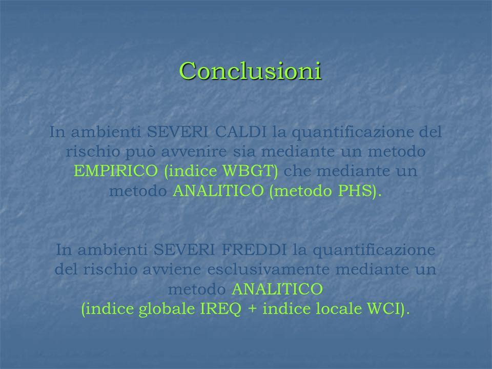 In ambienti SEVERI CALDI la quantificazione del rischio può avvenire sia mediante un metodo EMPIRICO (indice WBGT) che mediante un metodo ANALITICO (m