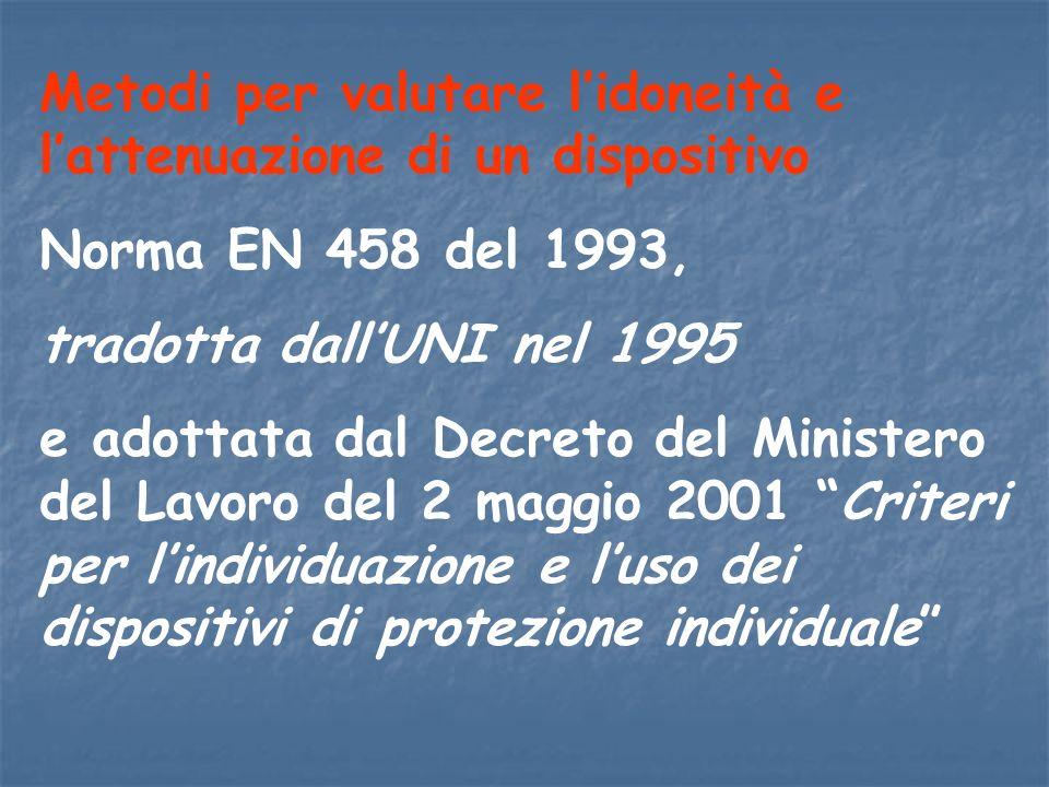 Metodi per valutare lidoneità e lattenuazione di un dispositivo Norma EN 458 del 1993, tradotta dallUNI nel 1995 e adottata dal Decreto del Ministero