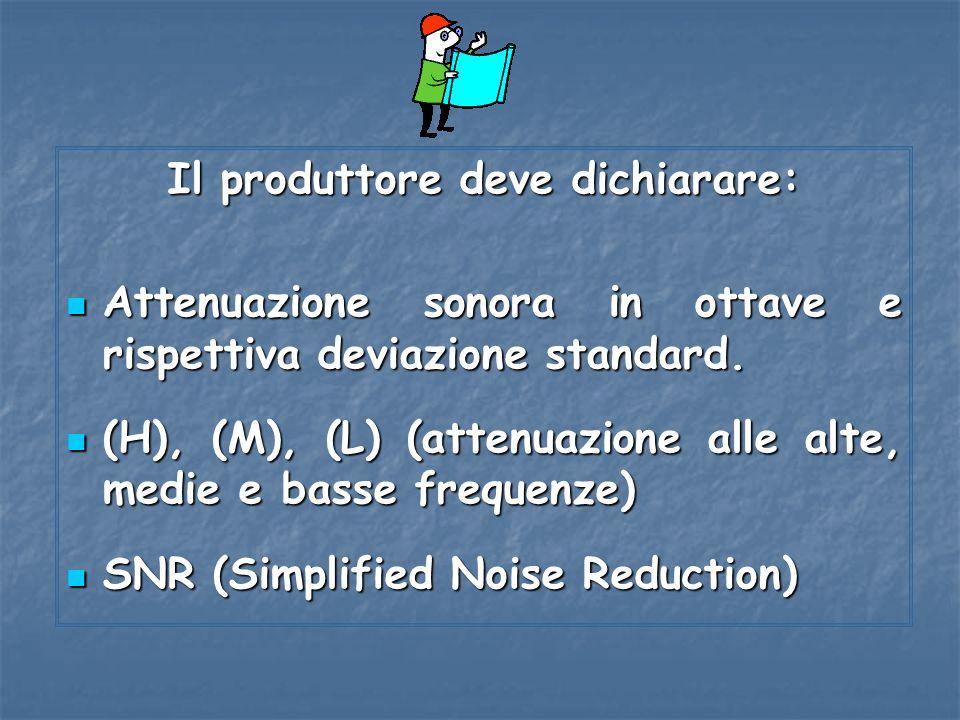Il produttore deve dichiarare: Attenuazione sonora in ottave e rispettiva deviazione standard. Attenuazione sonora in ottave e rispettiva deviazione s