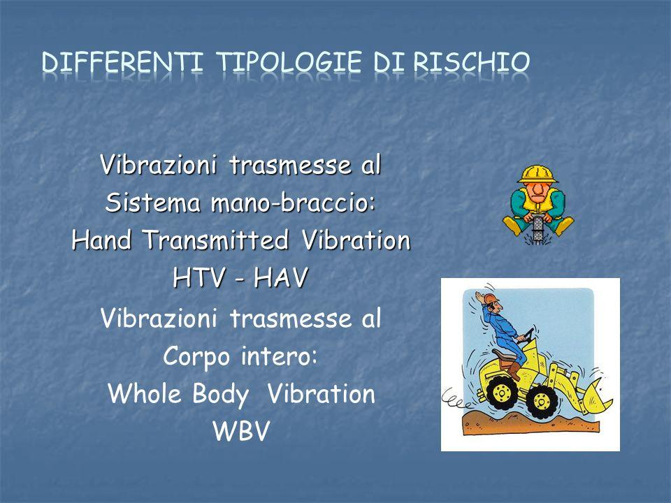 Vibrazioni trasmesse al Sistema mano-braccio: Hand Transmitted Vibration HTV - HAV Vibrazioni trasmesse al Corpo intero: Whole Body Vibration WBV