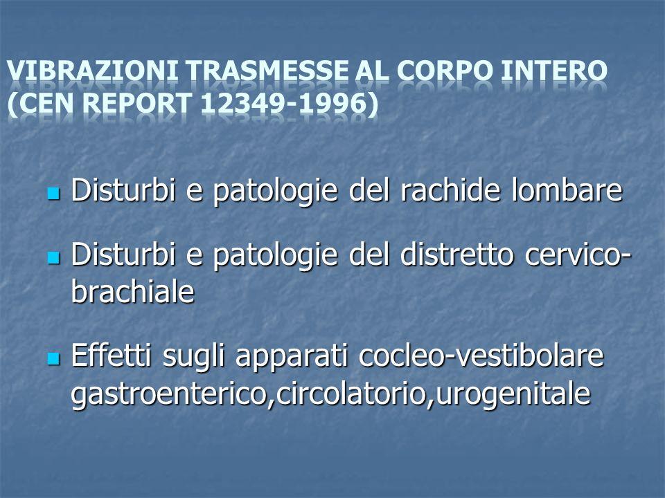 Disturbi e patologie del rachide lombare Disturbi e patologie del rachide lombare Disturbi e patologie del distretto cervico- brachiale Disturbi e pat