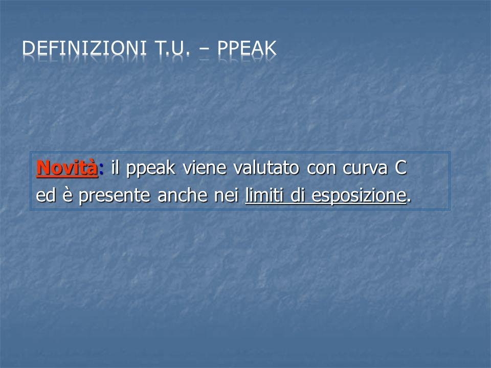 Novità: il ppeak viene valutato con curva C ed è presente anche nei limiti di esposizione.