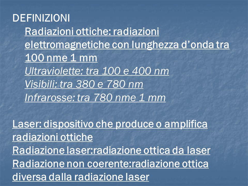 DEFINIZIONI Radiazioni ottiche: radiazioni elettromagnetiche con lunghezza donda tra 100 nme 1 mm Ultraviolette: tra 100 e 400 nm Visibili: tra 380 e 780 nm Infrarosse: tra 780 nme 1 mm Laser: dispositivo che produce o amplifica radiazioni ottiche Radiazione laser:radiazione ottica da laser Radiazione non coerente:radiazione ottica diversa dalla radiazione laser