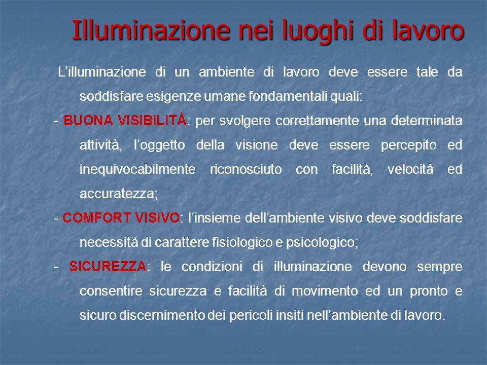 Illuminazione nei luoghi di lavoro Lilluminazione di un ambiente di lavoro deve essere tale da soddisfare esigenze umane fondamentali quali: - BUONA V