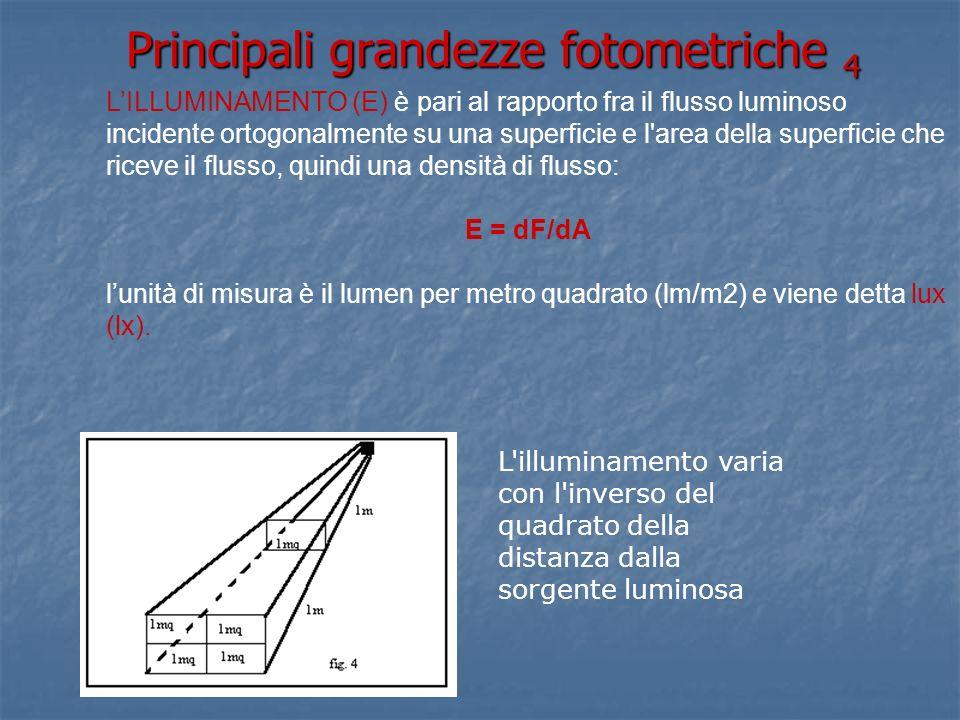 Principali grandezze fotometriche 4 LILLUMINAMENTO (E) è pari al rapporto fra il flusso luminoso incidente ortogonalmente su una superficie e l area della superficie che riceve il flusso, quindi una densità di flusso: E = dF/dA lunità di misura è il lumen per metro quadrato (lm/m2) e viene detta lux (lx).