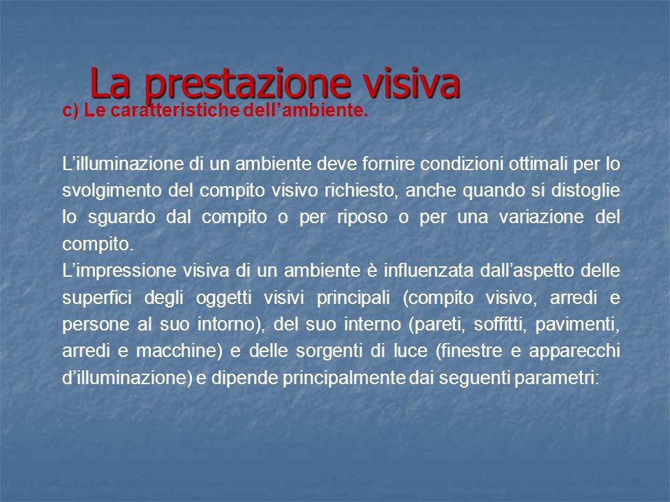 La prestazione visiva c) Le caratteristiche dellambiente. Lilluminazione di un ambiente deve fornire condizioni ottimali per lo svolgimento del compit