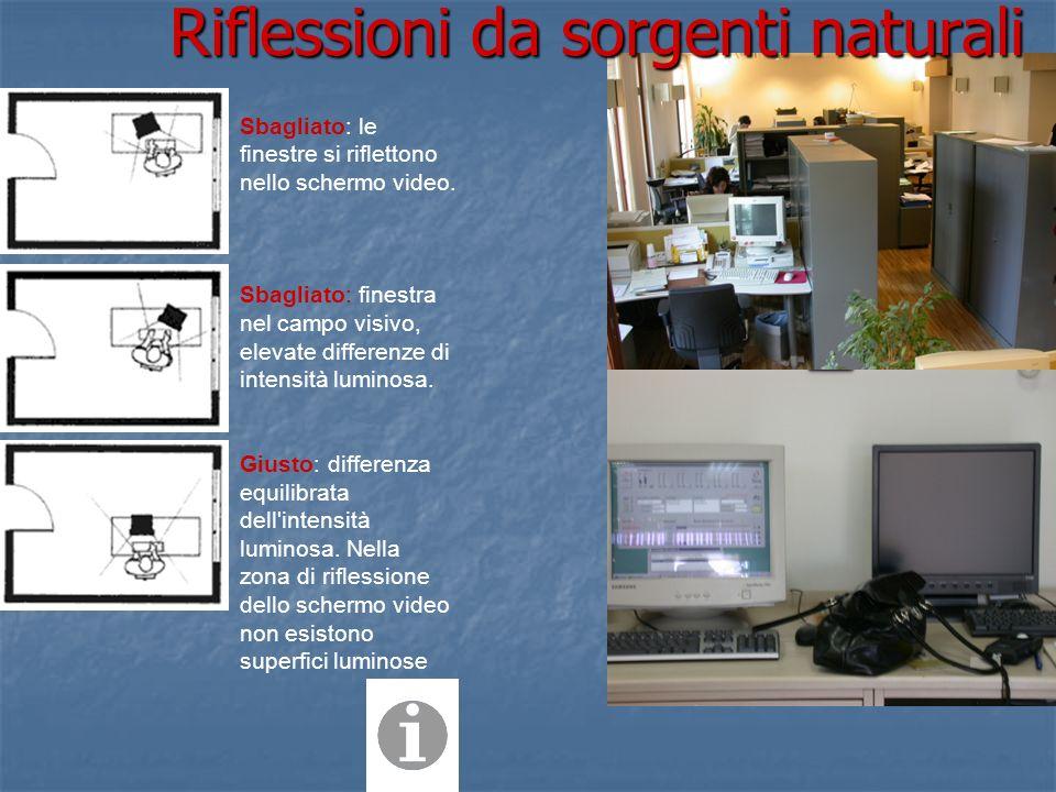 Sbagliato: le finestre si riflettono nello schermo video. Sbagliato: finestra nel campo visivo, elevate differenze di intensità luminosa. Giusto: diff