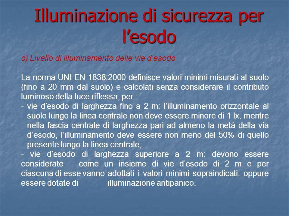 c) Livello di illuminamento delle vie desodo La norma UNI EN 1838:2000 definisce valori minimi misurati al suolo (fino a 20 mm dal suolo) e calcolati
