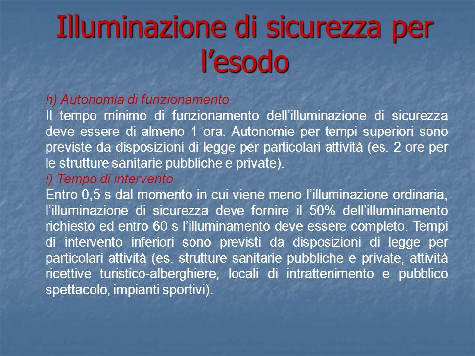 h) Autonomia di funzionamento Il tempo minimo di funzionamento dellilluminazione di sicurezza deve essere di almeno 1 ora.
