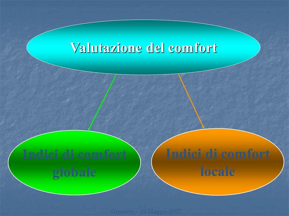 Indici di comfort globale Valutazione del comfort Indici di comfort locale Grosseto – 29 Maggio 2007