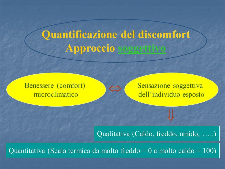 Benessere (comfort) microclimatico Sensazione soggettiva dellindividuo esposto Quantificazione del discomfort Approccio soggettivo Qualitativa (Caldo,