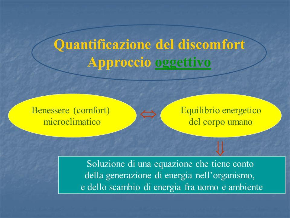 Benessere (comfort) microclimatico Equilibrio energetico del corpo umano Soluzione di una equazione che tiene conto della generazione di energia nello
