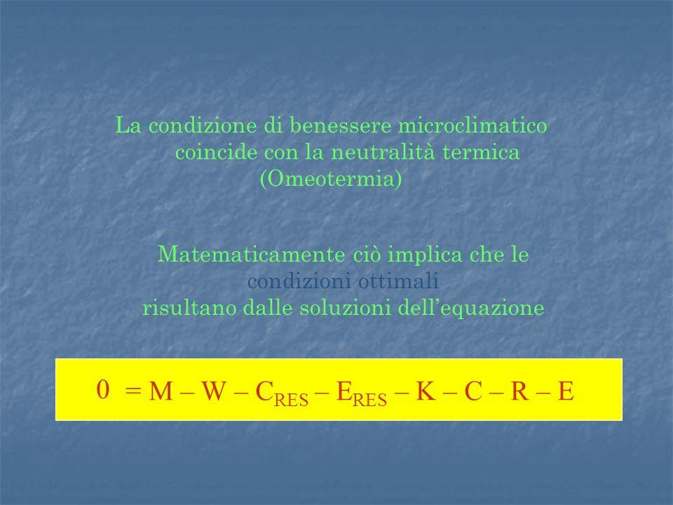 La condizione di benessere microclimatico coincide con la neutralità termica (Omeotermia) Matematicamente ciò implica che le condizioni ottimali risul