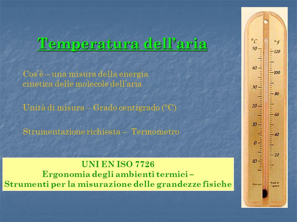 Temperatura dellaria Strumentazione richiesta – Termometro UNI EN ISO 7726 Ergonomia degli ambienti termici – Strumenti per la misurazione delle grandezze fisiche Unità di misura – Grado centigrado (°C) Cosè – una misura della energia cinetica delle molecole dellaria