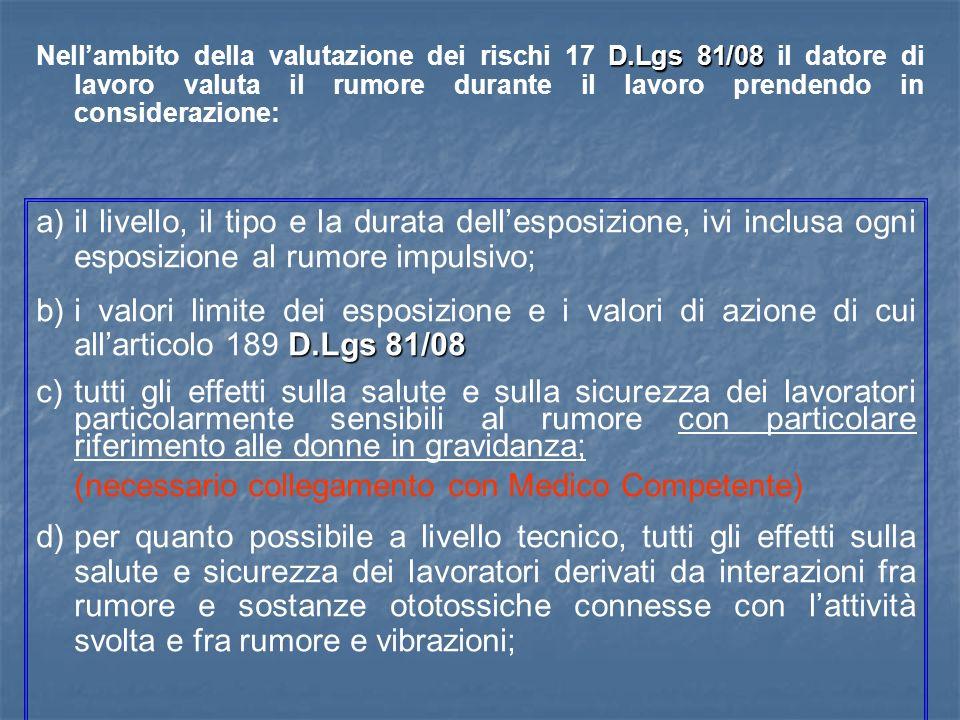 a)il livello, il tipo e la durata dellesposizione, ivi inclusa ogni esposizione al rumore impulsivo; D.Lgs 81/08 b)i valori limite dei esposizione e i