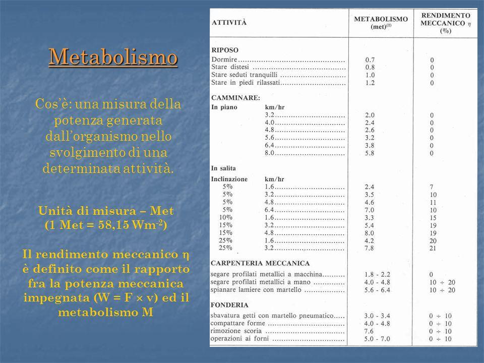 Metabolismo Cosè: una misura della potenza generata dallorganismo nello svolgimento di una determinata attività. Unità di misura – Met (1 Met = 58,15