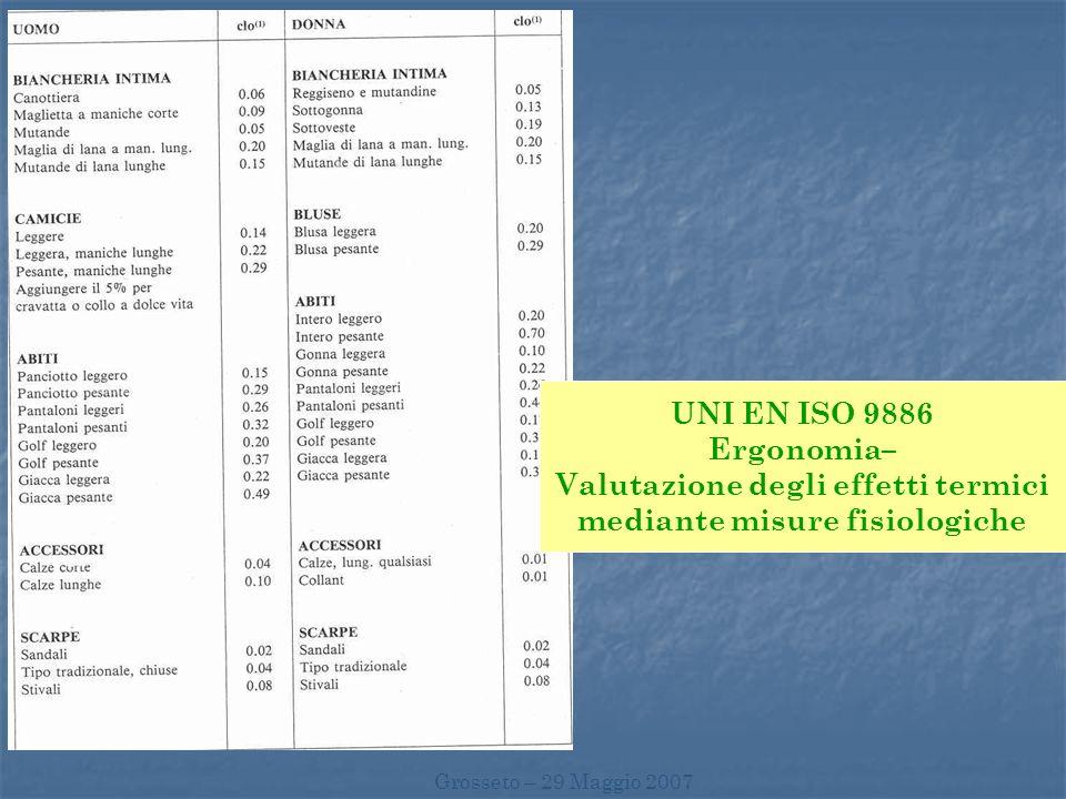 UNI EN ISO 9886 Ergonomia– Valutazione degli effetti termici mediante misure fisiologiche Grosseto – 29 Maggio 2007