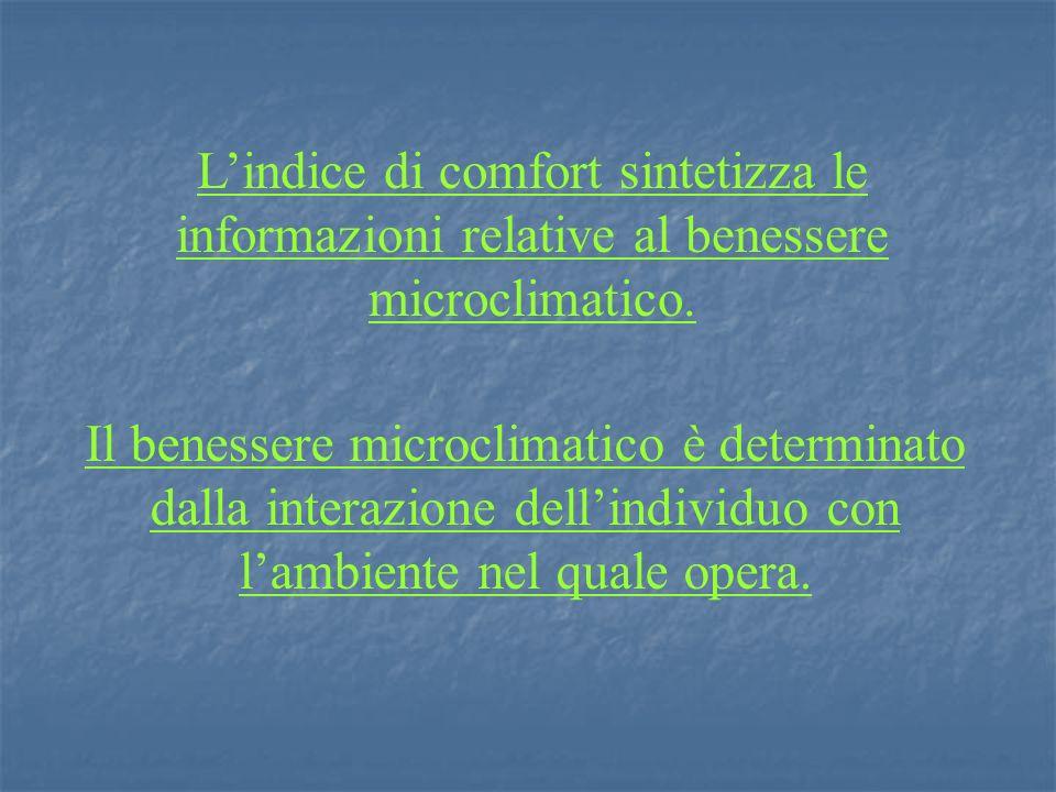 Lindice di comfort sintetizza le informazioni relative al benessere microclimatico. Il benessere microclimatico è determinato dalla interazione dellin