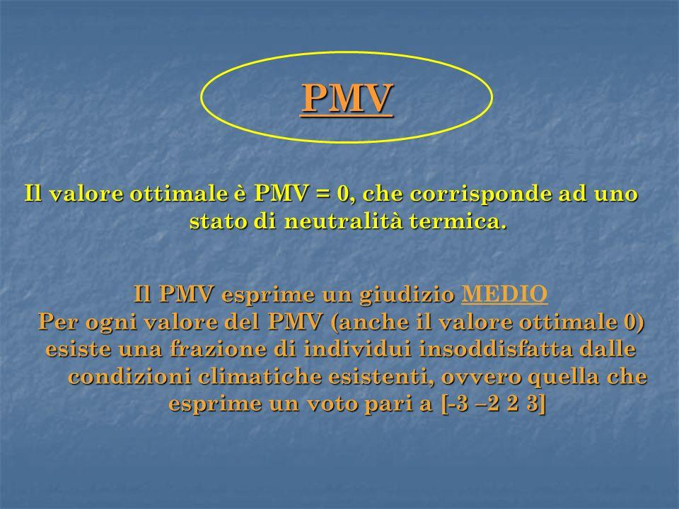 Il valore ottimale è PMV = 0, che corrisponde ad uno stato di neutralità termica. PMV Il PMV esprime un giudizio Il PMV esprime un giudizio MEDIO Per