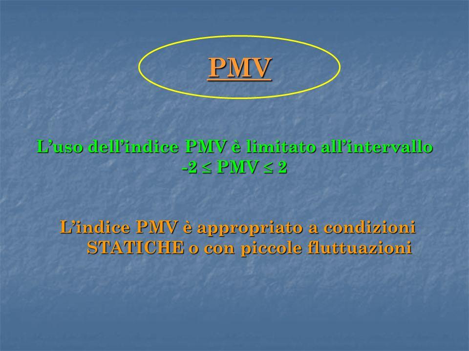PMV Luso dellindice PMV è limitato allintervallo -2 PMV 2 Lindice PMV è appropriato a condizioni STATICHE o con piccole fluttuazioni