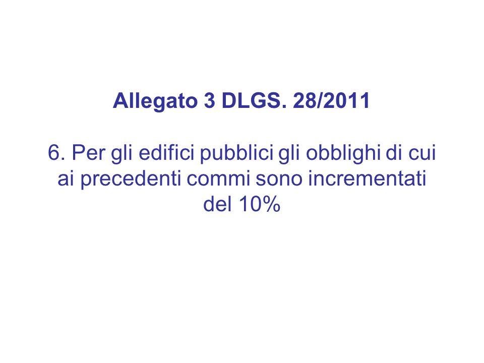 Allegato 3 DLGS. 28/2011 6. Per gli edifici pubblici gli obblighi di cui ai precedenti commi sono incrementati del 10%