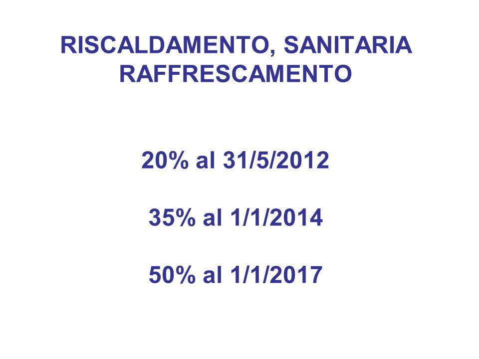 RISCALDAMENTO, SANITARIA RAFFRESCAMENTO 20% al 31/5/2012 35% al 1/1/2014 50% al 1/1/2017