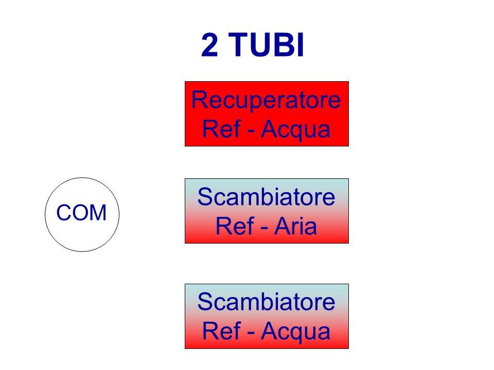 2 TUBI Scambiatore Ref - Aria Recuperatore Ref - Acqua Scambiatore Ref - Acqua COM