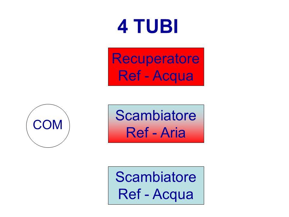 4 TUBI Scambiatore Ref - Aria Recuperatore Ref - Acqua Scambiatore Ref - Acqua COM