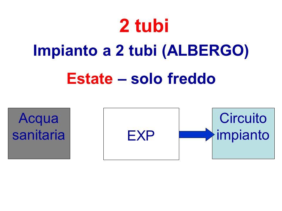 2 tubi Impianto a 2 tubi (ALBERGO) Estate – solo freddo EXP Circuito impianto Acqua sanitaria