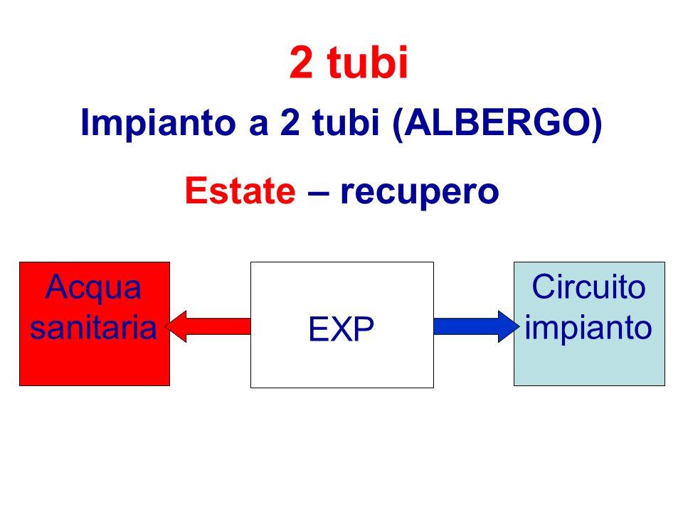 2 tubi Impianto a 2 tubi (ALBERGO) Estate – recupero EXP Circuito impianto Acqua sanitaria