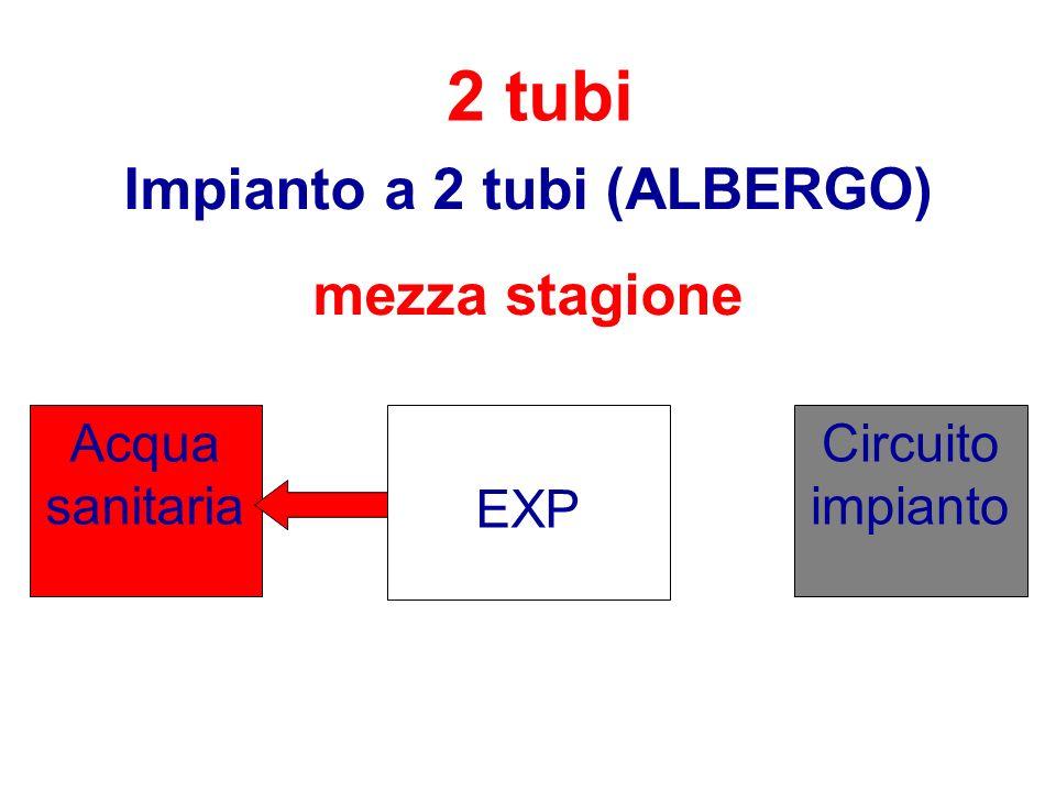 2 tubi Impianto a 2 tubi (ALBERGO) mezza stagione EXP Circuito impianto Acqua sanitaria