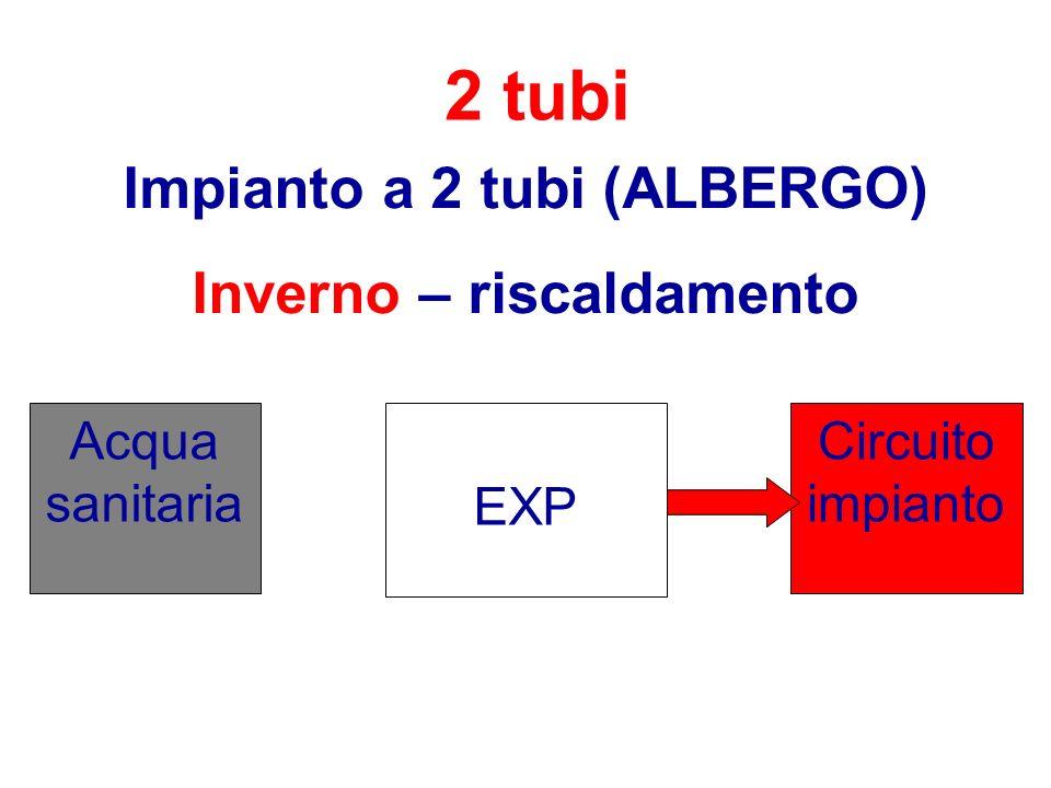 2 tubi Impianto a 2 tubi (ALBERGO) Inverno – riscaldamento EXP Circuito impianto Acqua sanitaria