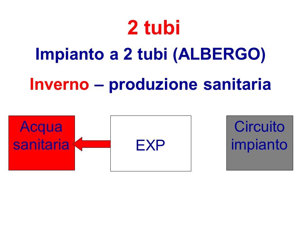 2 tubi Impianto a 2 tubi (ALBERGO) Inverno – produzione sanitaria EXP Circuito impianto Acqua sanitaria