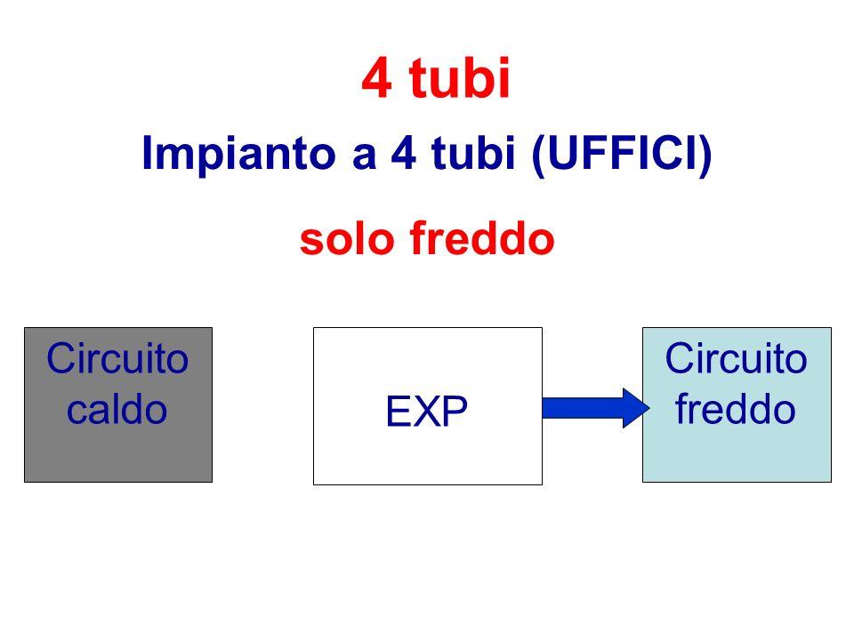 4 tubi Impianto a 4 tubi (UFFICI) solo freddo EXP Circuito freddo Circuito caldo