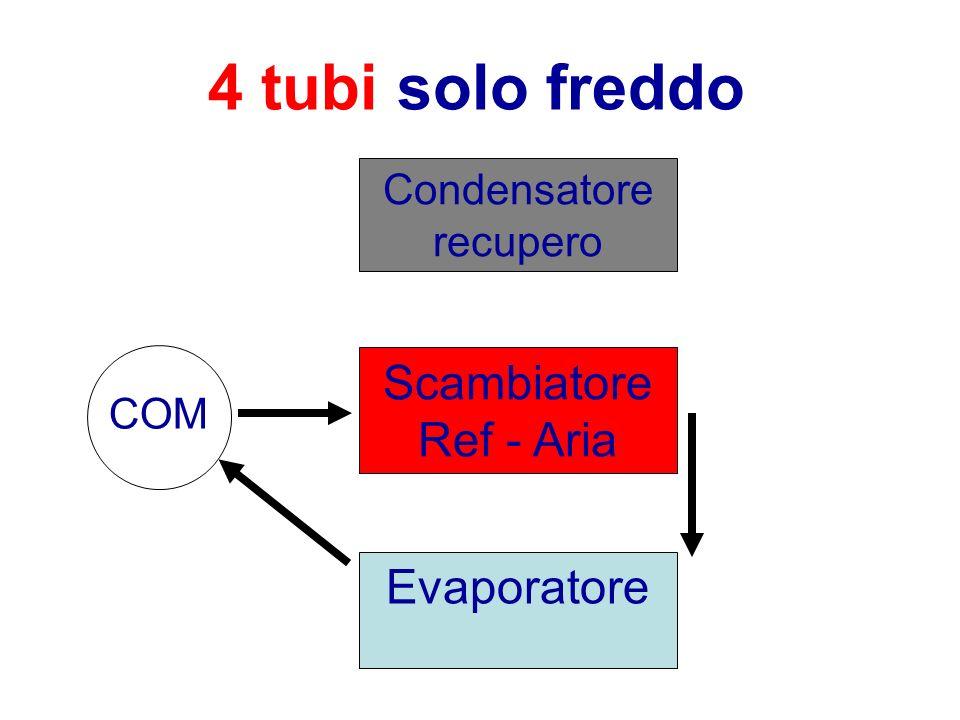 4 tubi solo freddo Scambiatore Ref - Aria Condensatore recupero Evaporatore COM