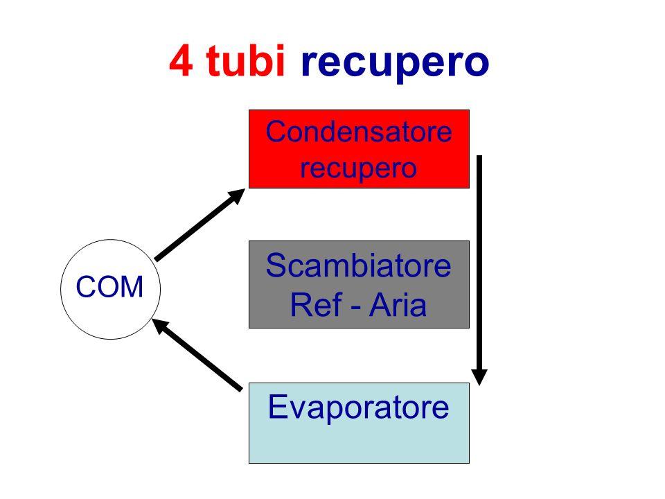 4 tubi recupero Scambiatore Ref - Aria Condensatore recupero Evaporatore COM