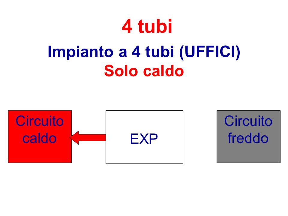 4 tubi Impianto a 4 tubi (UFFICI) Solo caldo EXP Circuito freddo Circuito caldo