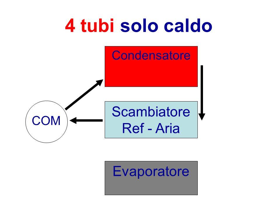 4 tubi solo caldo Scambiatore Ref - Aria Condensatore Evaporatore COM