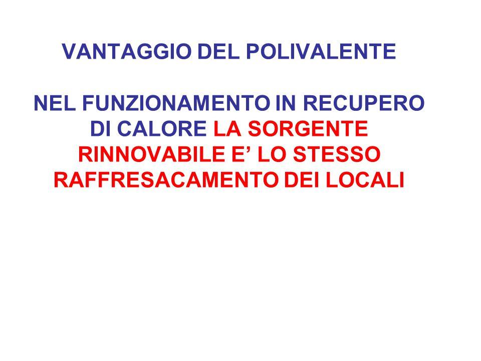 VANTAGGIO DEL POLIVALENTE NEL FUNZIONAMENTO IN RECUPERO DI CALORE LA SORGENTE RINNOVABILE E LO STESSO RAFFRESACAMENTO DEI LOCALI