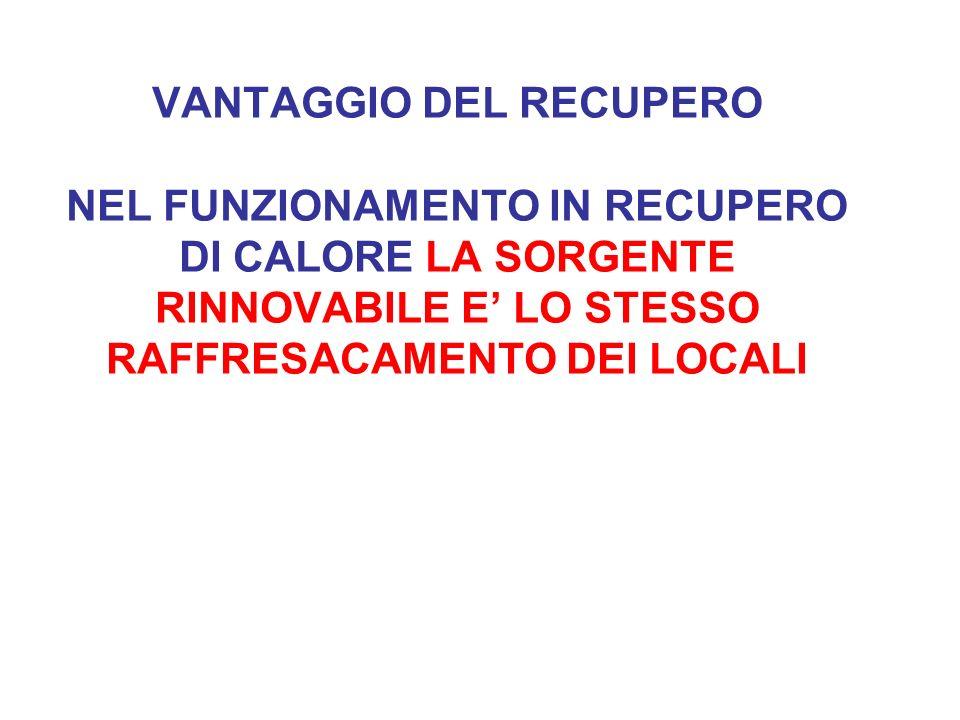VANTAGGIO DEL RECUPERO NEL FUNZIONAMENTO IN RECUPERO DI CALORE LA SORGENTE RINNOVABILE E LO STESSO RAFFRESACAMENTO DEI LOCALI