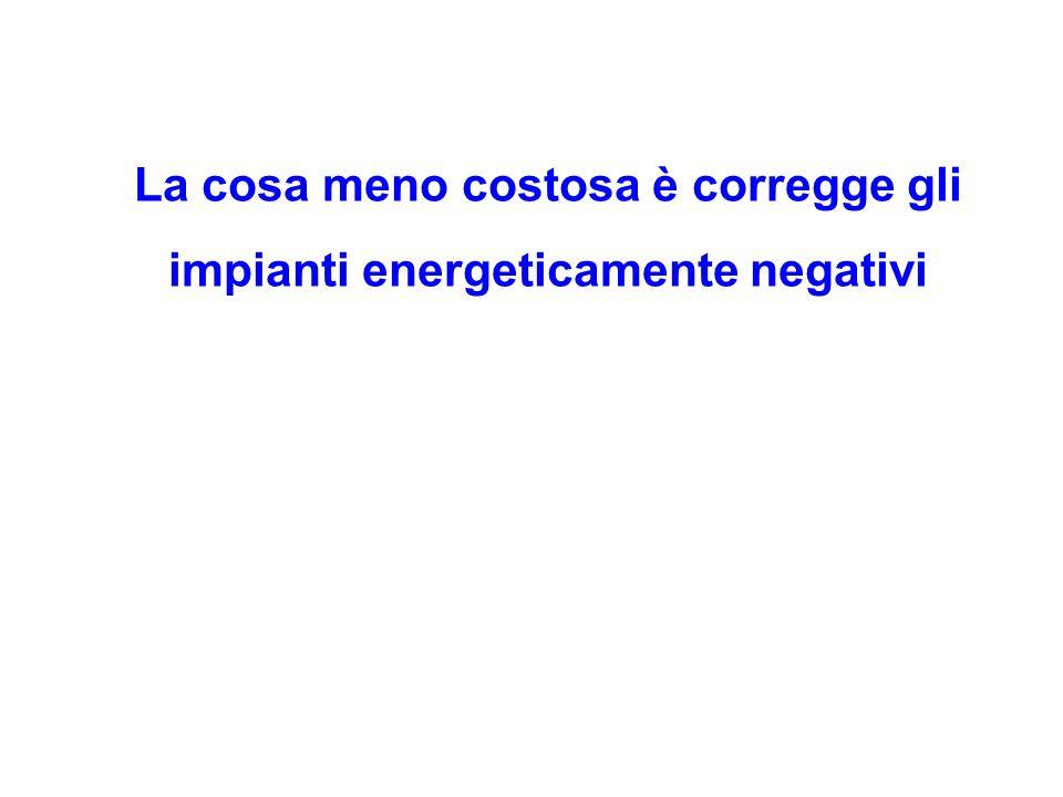 La cosa meno costosa è corregge gli impianti energeticamente negativi