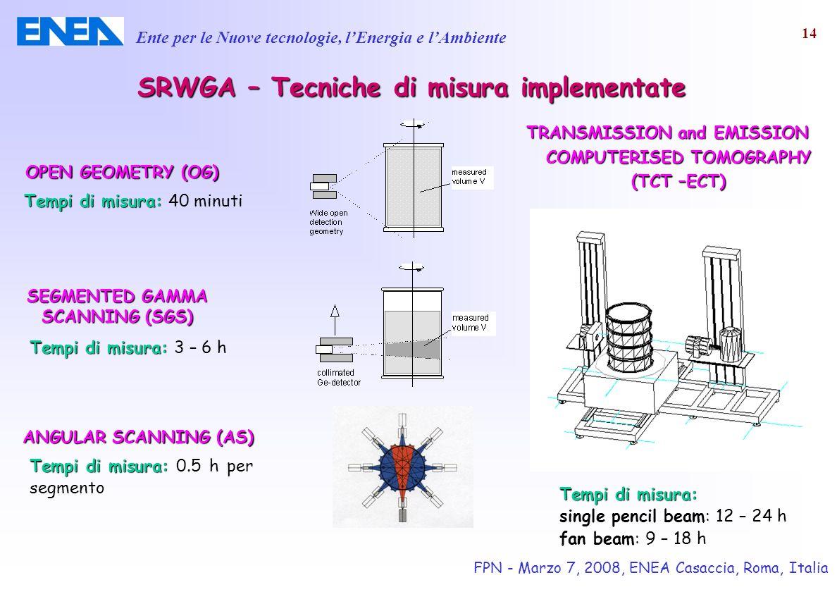 Ente per le Nuove tecnologie, lEnergia e lAmbiente FPN - Marzo 7, 2008, ENEA Casaccia, Roma, Italia 14 SRWGA – Tecniche di misura implementate OPEN GE