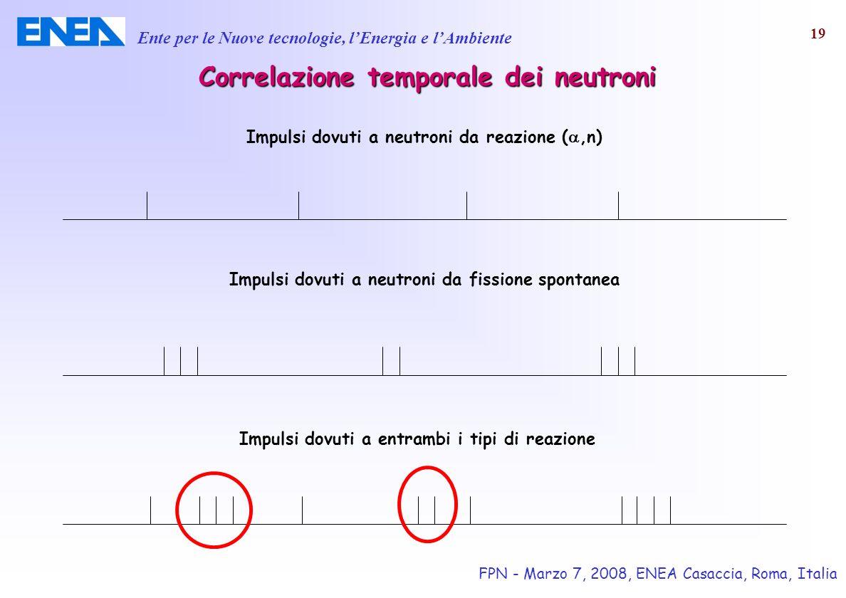 Ente per le Nuove tecnologie, lEnergia e lAmbiente FPN - Marzo 7, 2008, ENEA Casaccia, Roma, Italia 19 Correlazione temporale dei neutroni Impulsi dov