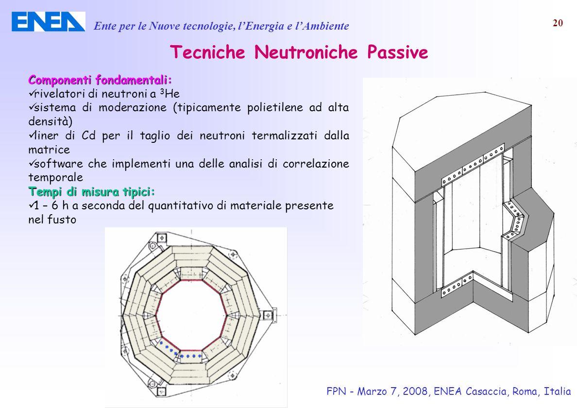 Ente per le Nuove tecnologie, lEnergia e lAmbiente FPN - Marzo 7, 2008, ENEA Casaccia, Roma, Italia 20 Tecniche Neutroniche Passive Componenti fondame