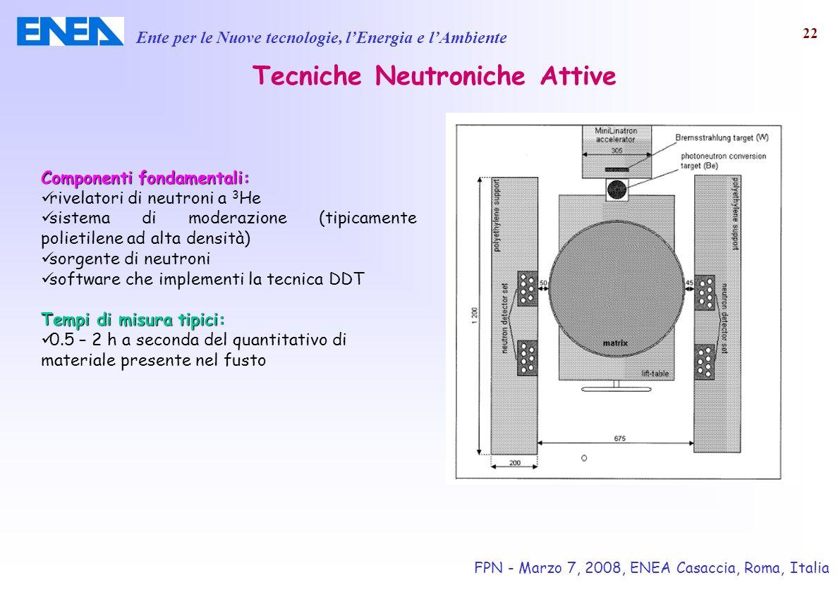 Ente per le Nuove tecnologie, lEnergia e lAmbiente FPN - Marzo 7, 2008, ENEA Casaccia, Roma, Italia 22 Tecniche Neutroniche Attive Componenti fondamen