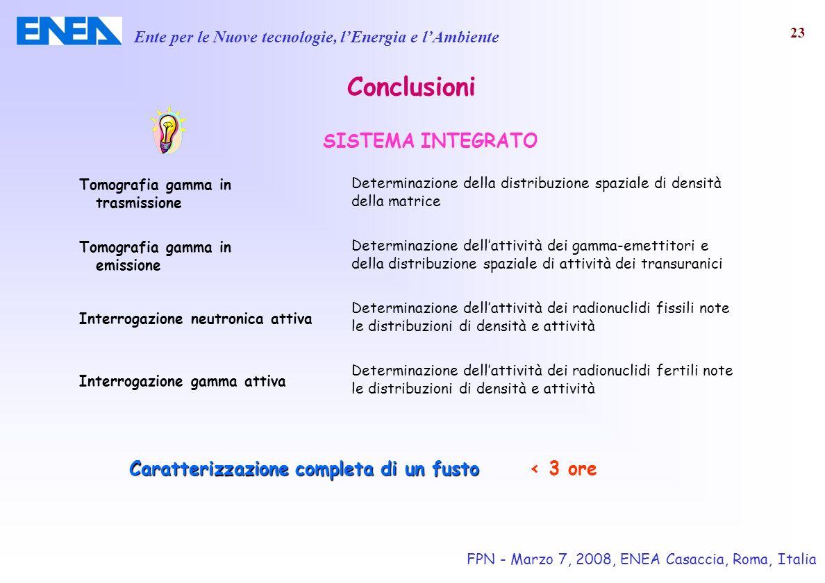 Ente per le Nuove tecnologie, lEnergia e lAmbiente FPN - Marzo 7, 2008, ENEA Casaccia, Roma, Italia 23 Conclusioni SISTEMA INTEGRATO Tomografia gamma
