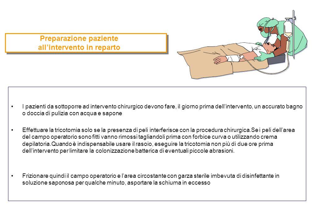 Preparazione paziente allintervento in reparto I pazienti da sottoporre ad intervento chirurgico devono fare, il giorno prima dellintervento, un accur