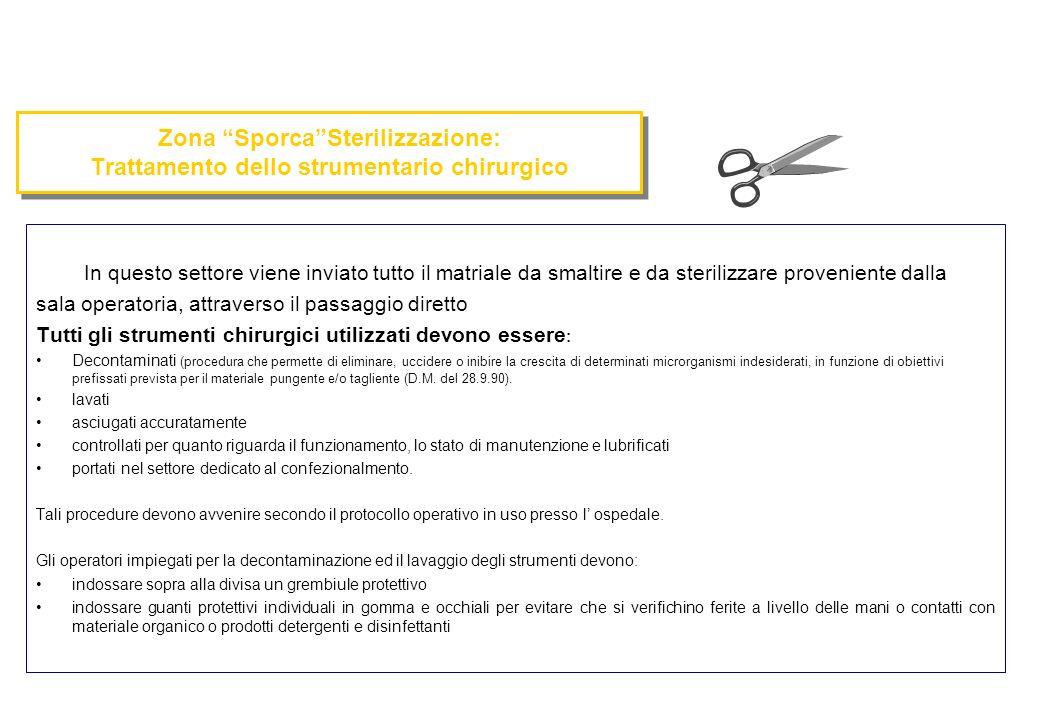 Zona SporcaSterilizzazione: Trattamento dello strumentario chirurgico In questo settore viene inviato tutto il matriale da smaltire e da sterilizzare